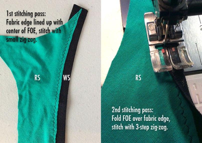 Applying foldover elastic